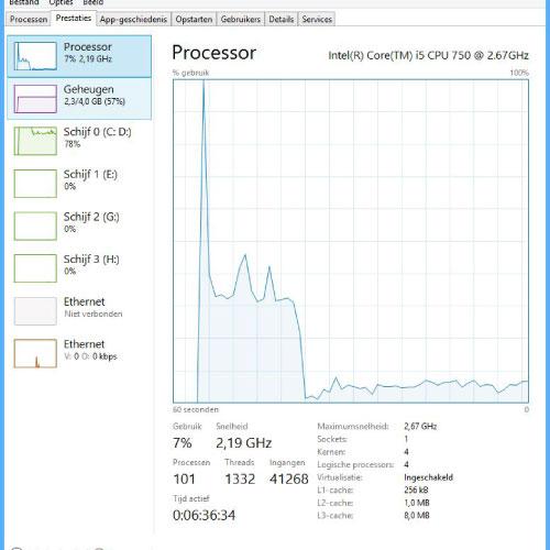 Versnellen van PC